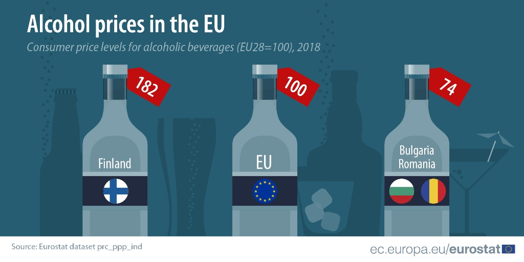 Consumer price levels for alcoholic drinks in the European Union (EU)